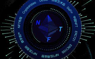 2020全球NFT产业生态内参