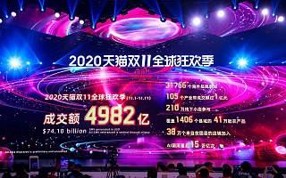 2020年天猫双11总成交额定格4982亿元