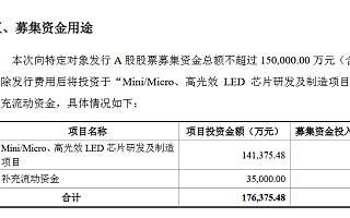 乾照光电定增15亿元豪赌 Mini/Micro LED芯片:专利不足 起步较晚