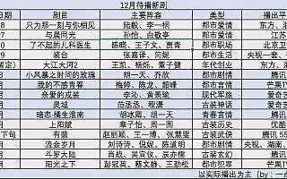《装台》《有翡》定档、肖战王一博狭路相逢,12月新剧谁会是最后的赢家?