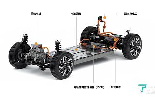 现代汽车集团发布电动汽车专用平台E-GMP | 一线车讯