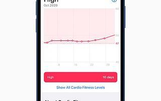Apple Watch 现已支持有氧适能通知功能