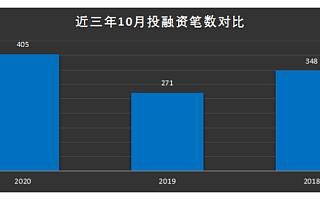 """创投市场""""最忙下半年"""":突击注册制红利还是虚假繁荣?"""