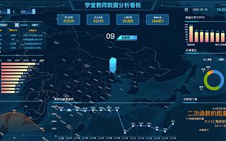 慕华成志大数据产品全面升级!