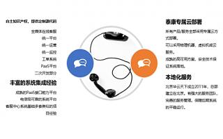华云天下&泰康保险集团 ——联合打造大健康智慧客服解决方案