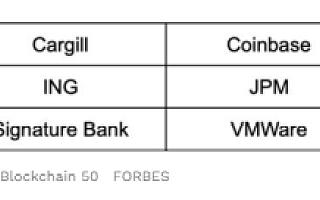 《福布斯》发布2021全球区块链50强 7家中国公司入选