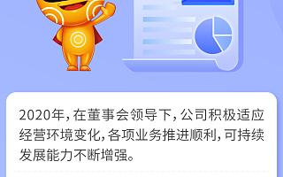宁波银行发布2020年度业绩快报