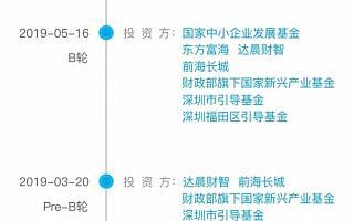 小熊 U 租完成 D2 轮融资,将持续支持京东企业租赁业务