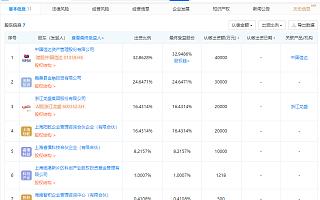 中国信达、浙江龙盛参股成立智能科技合伙企业,注册资本12.17亿