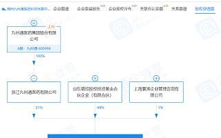 九州通子公司参股成立医药科技公司,持股51%