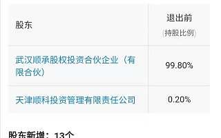 章泽天关联公司入股一股权投资合伙企业,持股10%