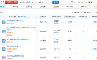 农业银行、浙能电力关联企业成立投资合伙企业,注册资本13.9亿