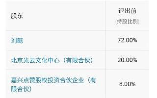 华录百纳全资入股光云动漫,持股100%