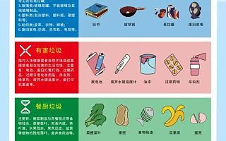 四川天府新区:扔垃圾 这样分