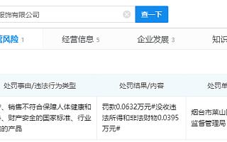 烟台一公司产销舒克贝塔卫衣,涉嫌侵权作家郑渊洁