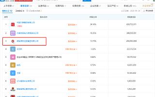 华银电力股东宣布减持,此前股价已实现连续7个涨停
