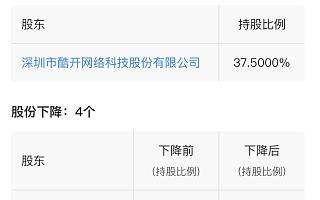 酷开网络入股深圳玮锡科技有限公司,持股37.5%