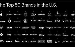 2021年度美国消费者50大品牌榜单出炉,苹果位居榜首