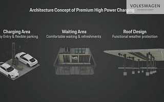 动点汽车技术分析:保时捷将押注硅和高级大功率充电技术