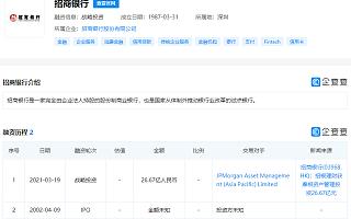 招商银行获摩根资产管理投资26.67亿元战略投资