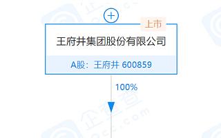 王府井全资入股陕西荣奥房地产,后者为房地产开发及销售服务商