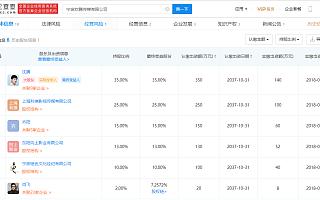 宁波欢腾传媒有限公司新增注销备案信息,沈腾为该公司股东