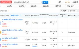 林芝腾讯入股高毅资产关联公司,持股8.93%