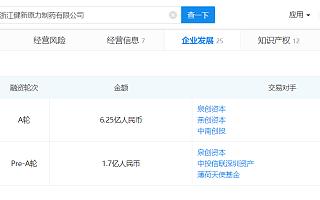 健新原力完成6.25亿元人民币A轮融资