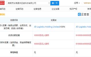 京东关联企业注册资本增加至91亿,增幅达9000%