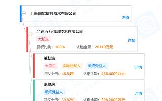安居客被传计划今年香港IPO,回应称不予置评