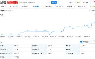 彩虹股份今日高开3.62%,京东方或入股