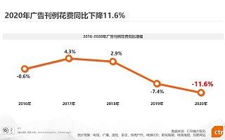 分众传媒一季度业绩大幅预增  2020年全年净利同比增长超113%