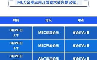 总议程发布 | 2021MEC全球应用开发者大会!