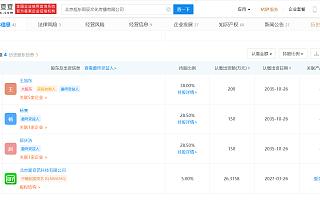 爱奇艺关联公司入股影视制作商北京旭东雨辰文化传播公司