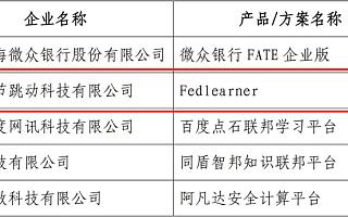 字节跳动联邦学习平台通过中国信通院首批评估