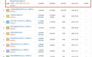 中科曙光入股中科方德软件有限公司,后者增资50.15%