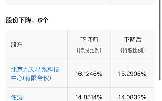 中国互联网投资基金入股九天微星,持股5.17%