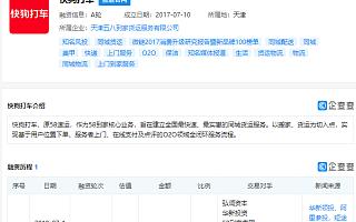 快狗打车考虑最早今年在香港上市,曾获菜鸟网络投资