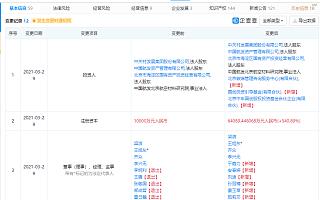 中国中车关联企业入股石墨烯技术研究院,持股22.3%