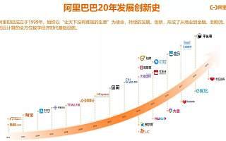 开放技术能力与资源,阿里云创新中心(北京)发布合作伙伴招募计划