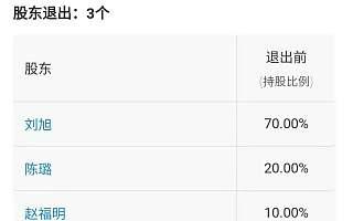 顺丰关联公司入股卫士互联,持股比例100%