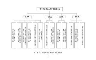 广电区块链内容标准发布 欧科云链:区块链自身技术标准建设也亟待加强
