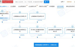 爱建集团关联企业参股成立企业管理中心公司,注册资本4.81亿