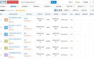 GQY视讯:拟收购能源产品公司长隆通信51%股权,携手华为核心供应商