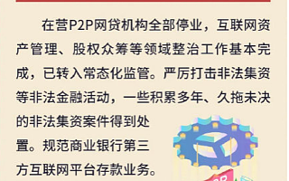 央行:在营P2P网贷机构全部停业