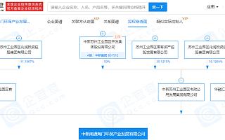 中新集团关联企业参股成立环保产业发展公司,注册资本2.3亿