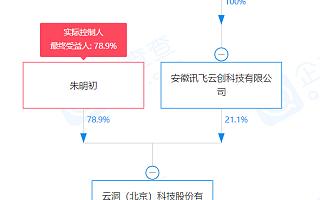 科大讯飞子公司持股企业成立税猫猫软件科技公司,注册资本3000万