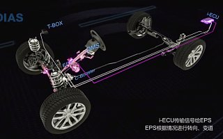 瞄准智能网联汽车核心技术,联创如何从突破到超越?