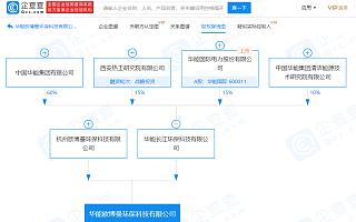 华能国际关联企业参股成立环保科技公司,注册资本1亿元