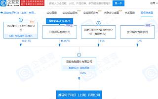 上海金山区厂房火灾致8人失联,失火企业系立讯精密关联公司